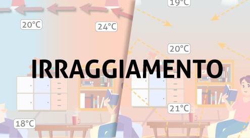Sistema di riscaldamento ad irraggiamento infrarossi