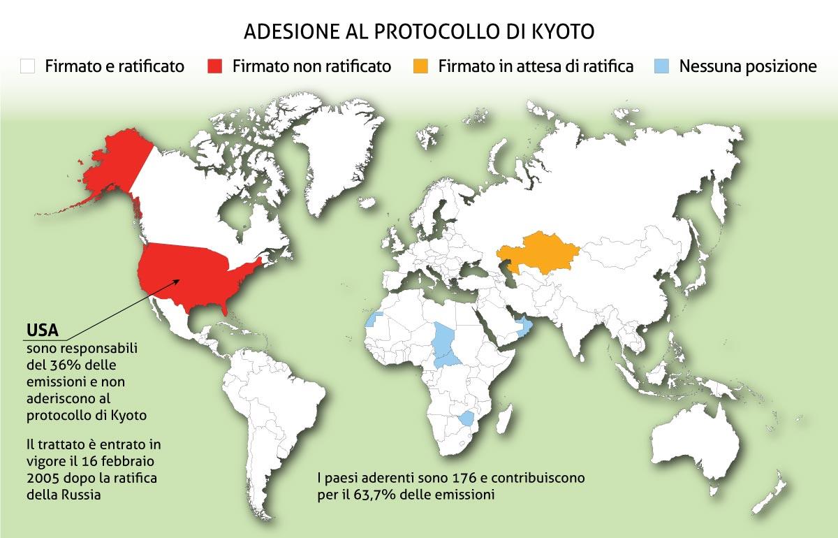 Protocollo di Kyoto paesi aderenti